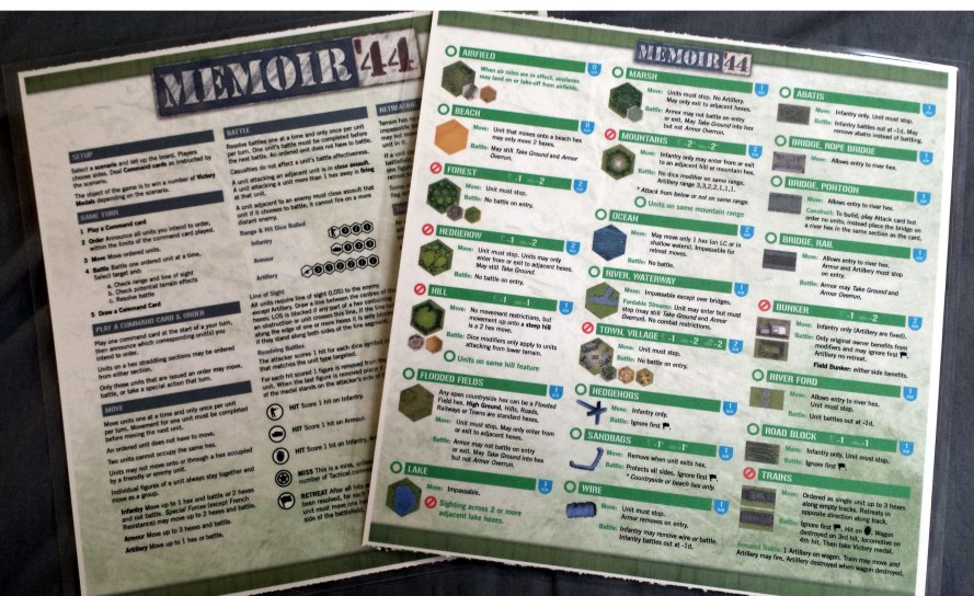 A sample from my set of the UniversalHead Memoir '44 summary. Cropped and laminated, because that's how I roll.